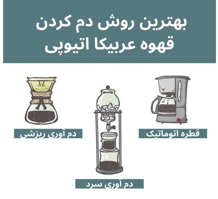 دم کردن قهوه عربیکا اتیوپی